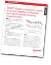 SMART Digest compared to classic in-solution digestion of rituximab for in-depth peptide mapping characterization